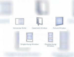 Read more about the article Which Window Type Suits Your Needs?